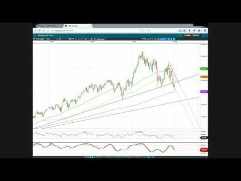 Marknadssvepet 18 januari | EUR/SEK, OMXS30, USD/SEK, S&P500, Ericsson