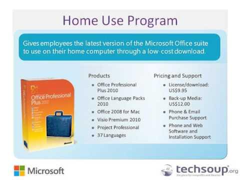 Webinar - Microsoft Software Assurance: Free Upgrades - 2012-11-15