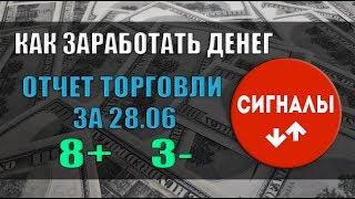 Миллион за два дня. Основательный подход. Как заработать большие деньги на бирже? #PurnovToday v2.66