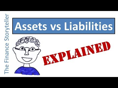 Assets vs Liabilities explained