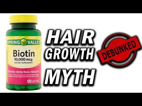 BIOTIN Not Effective For Hair Loss?