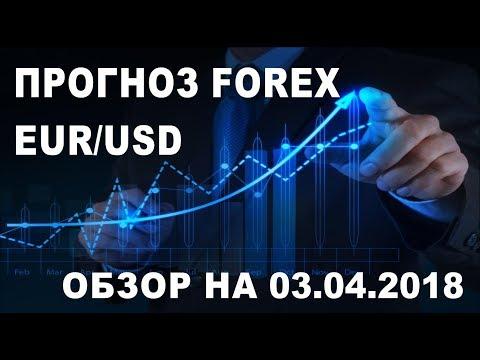 Прогноз по евро доллар  EUR/USD на 03.04.2018 + торговый план на завтра