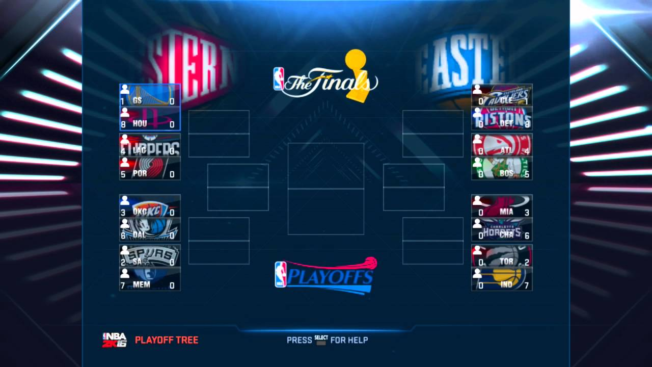 2001 Nba Playoff Bracket Wwwtollebildcom