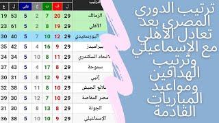 جدول ترتيب الدوري المصري بعد تعادل الأهلي مع الإسماعيلي وترتيب الهدافين ومواعيد المباريات القادمة