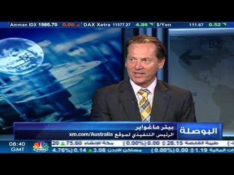 XM.COM - Peter McGuire - CNBC Arabia - 14/03/2019