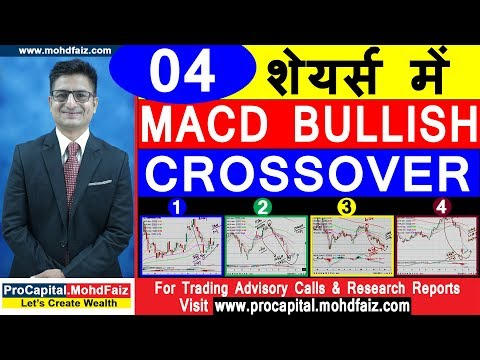 04 शेयर्स में MACD BULLISH CROSSOVER | Latest Share Market Tips