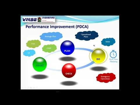 04-22-19 New York State Department of Health  - VMSG Dashboard Demo thumbnail