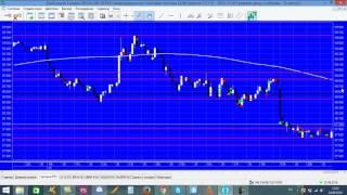 видео Торговля на московской бирже