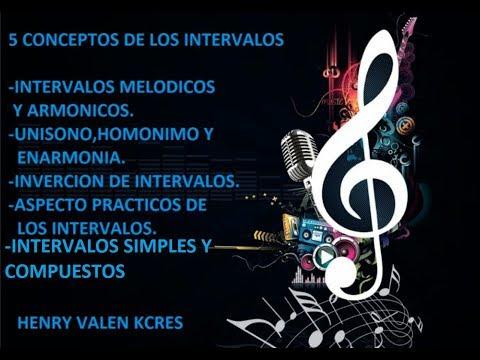 CONCEPTOS DE INTERVALOS//Aprende sobre intervalos musicales//HVK