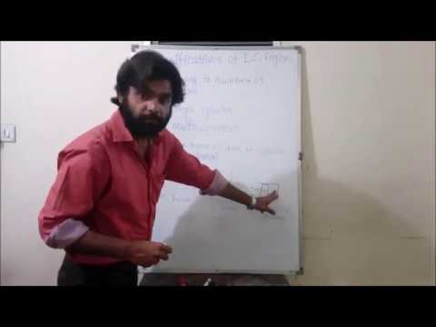 An Introduction to Internal Combustion Engines (Part-II Classification in Hindi)