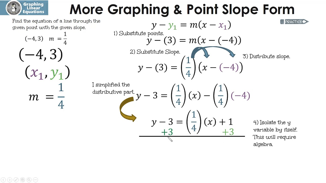 point slope form 3 variables  Point Slope Form