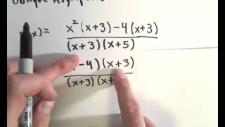 Rational Function : Find the Asymptotes (Vertical, Horizontal, Slant / Oblique)
