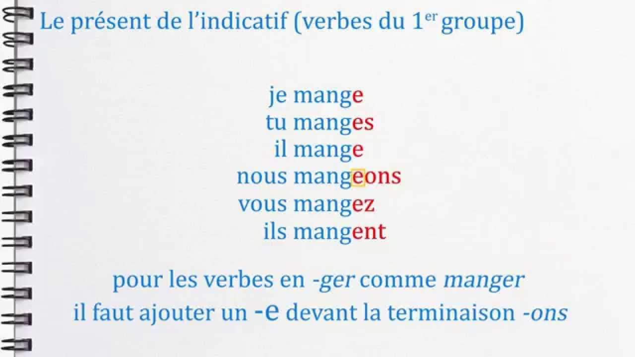 Resultado de imagen de présent verbes premier groupe