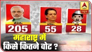 Maharashtra Opinion Poll: BJP: 205 Seats; Congress: 55 Seats, Others: 28 Seats   ABP News
