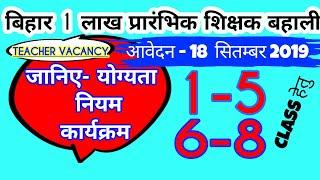 primary-teacher-recruitment-qualification-bihar-praranbhik-shikshak-niyojan-yogyata-rules