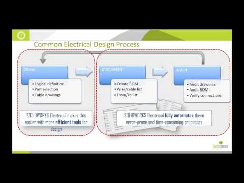 SOLIDWORKS - Automotive Harnessing and Electrical Schematics
