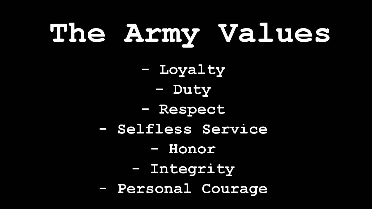 the seven army values 7 army values - outreach 2015 emily harris loading the seven army values - duration: 5:35 kevin daley 1,746 views 5:35 loading more suggestions.