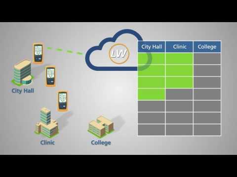 LinkWare™ Live Assets Management