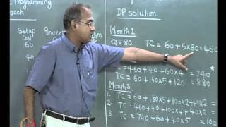 Mod-03 Lec-07 Aggregate Planning, Dynamic Programming, backordering