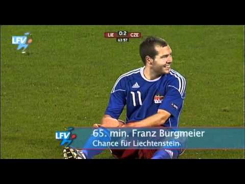 Liechtenstein vs.Czech All Goals & Highlights