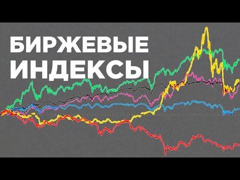 Что такое фондовые индексы и зачем они нужны?