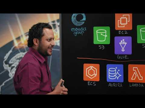 Expedia: Salesforce Integration with AWS