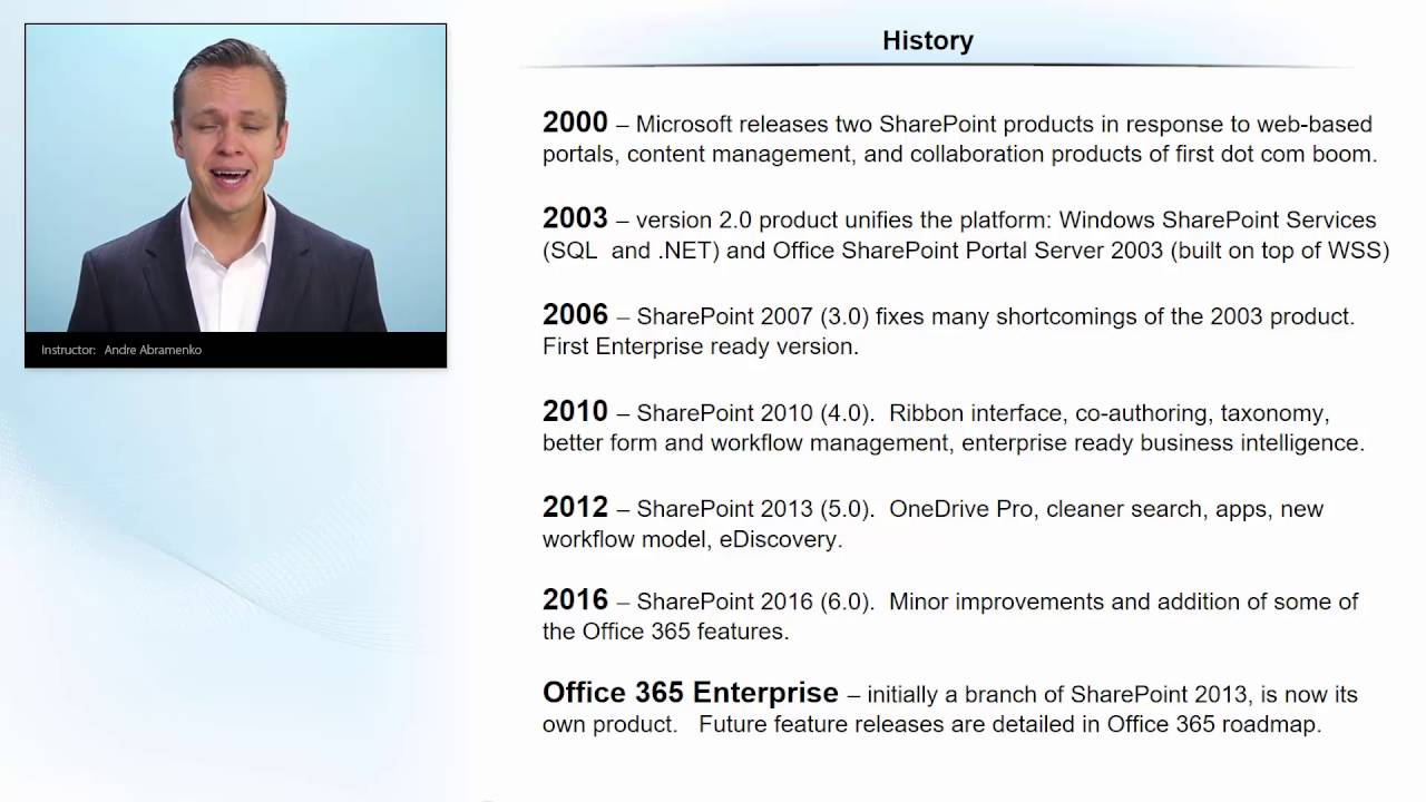SharePoint History - SharePoint 2016, Online, and before