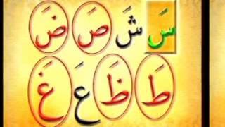 Tutorial cara membaca huruf-huruf hijaiyah