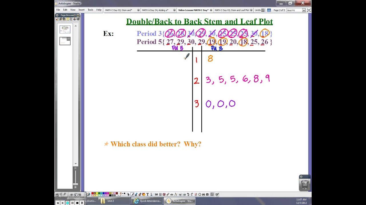 Math C Day 02 Back To Back Stem And Leaf Plots