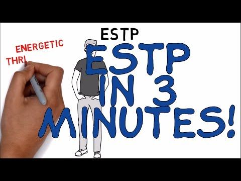 ESTP THE DYNAMO MBTI The Myers & Briggs 16 Personality Types (Personality Test) ANIMATION
