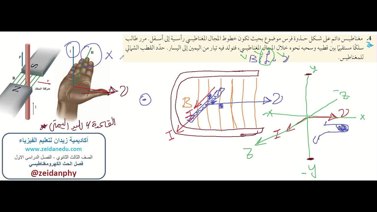 حل فيزياء 4 المصدر السعودي