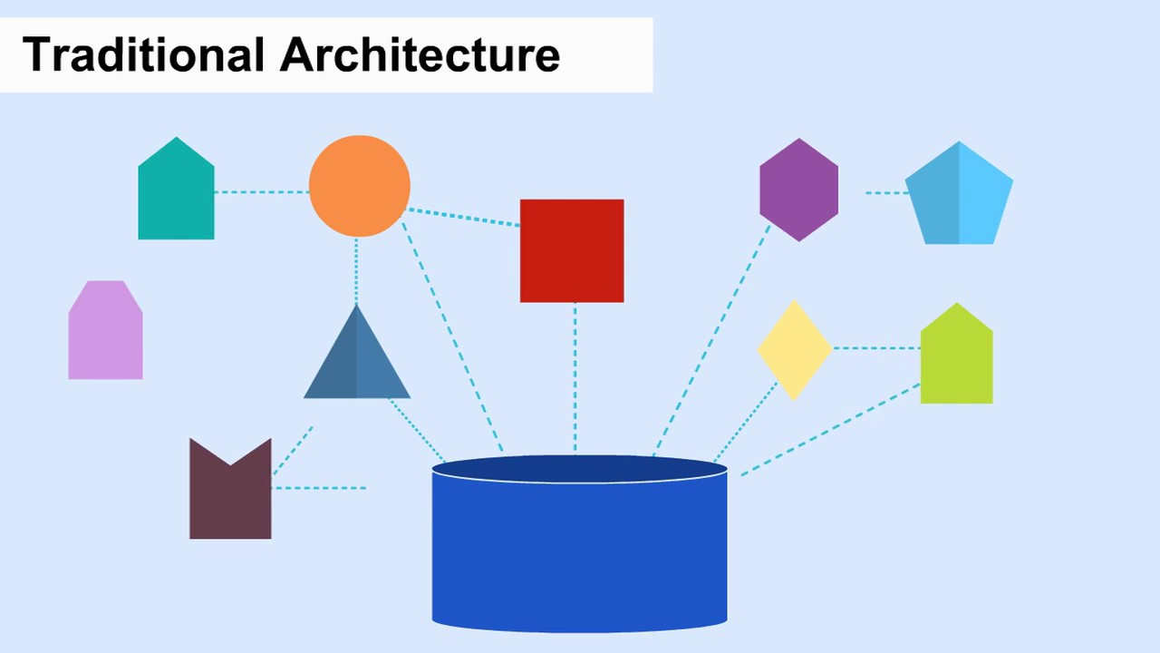 Microservices certification certified microservices professional microservices certification certified microservices professional free online course xflitez Images