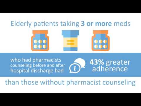 Pharmacist Partnerships to Improve Medication Management Outcomes