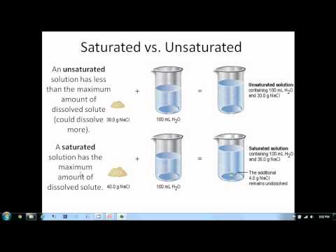 Solutions Lesson 1   Solutions and Solubility