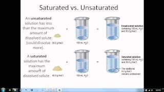 Solutions Lesson 1   Solutions and Solubility thumbnail