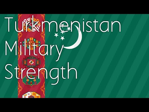 Turkmenistan Military Power 2020
