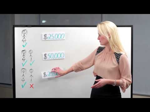 The RRSP Home Buyers' Plan - Mortgage Math #3 with RateHub.ca