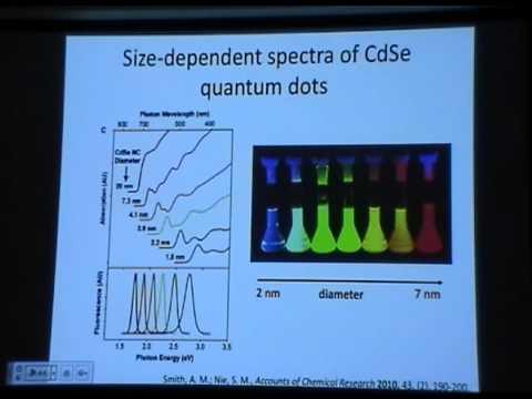 Nanocrystals for Photocatalysis & Photochemical Conversion of Solar Energy I - G. Dukovic