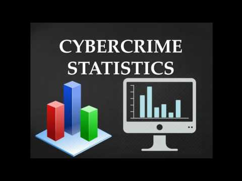 R.A. 10175 / Cybercrime Prevention Act of 2012