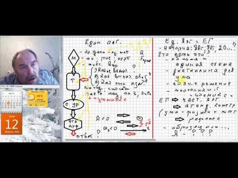 Единый алгоритм решения задач по физике
