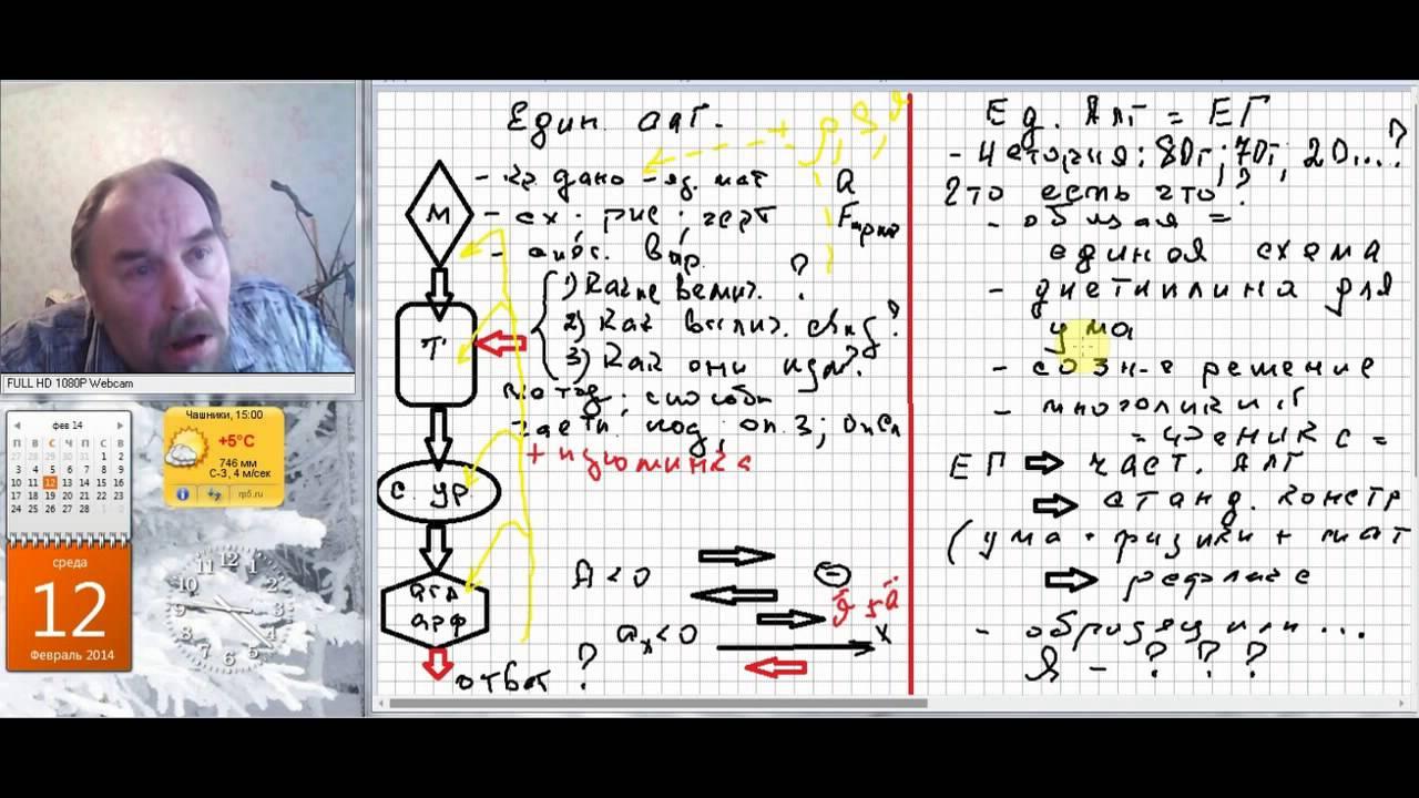 план решения задач по физике