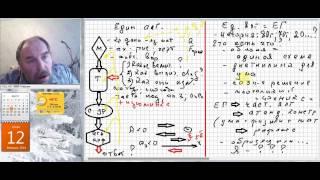 видео Основные формулы по математике - Математика - Теория, тесты, формулы и задачи - Обучение Математике, Онлайн подготовка к ЦТ и ЕГЭ.