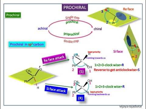Re face and Si face attack - prochiral in sp2 carbon-Stereochemistry-Organic Chemistry