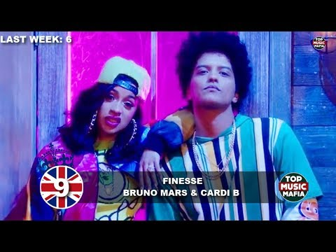 Top 40 Songs of The Week - February 10, 2018 (UK BBC CHART)