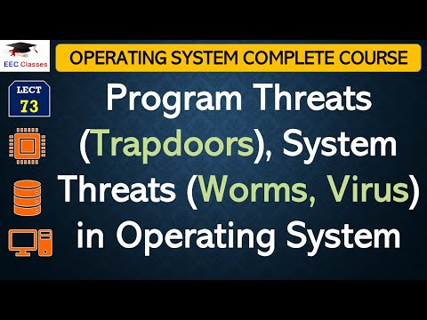 Program Threats (Trapdoors), System Threats (Worms, Virus) in Operating System