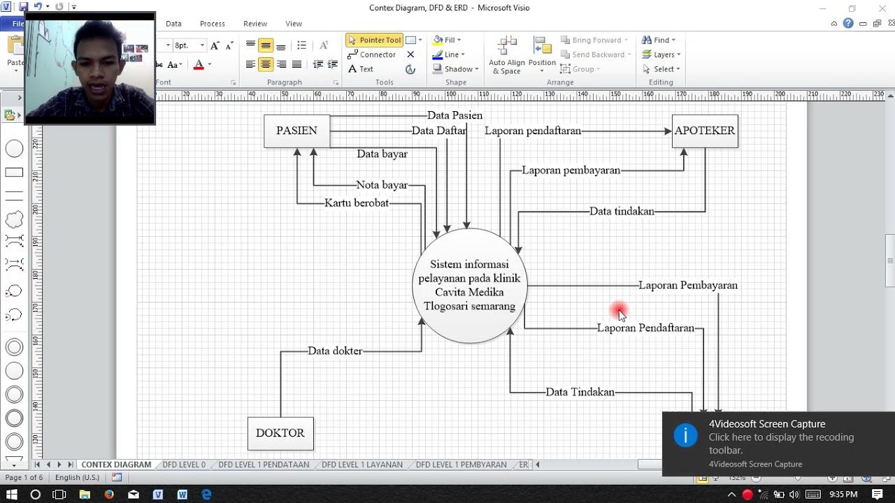 Dfd sistem informasi pelayanan pada klinik youtube dfd sistem informasi pelayanan pada klinik ccuart Image collections