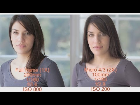 Crop Factor: Why you multiply the aperture by the crop factor when comparing lenses