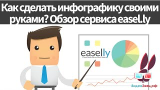Инфографика: Создание статичной инфографики в сервисе Easel.ly