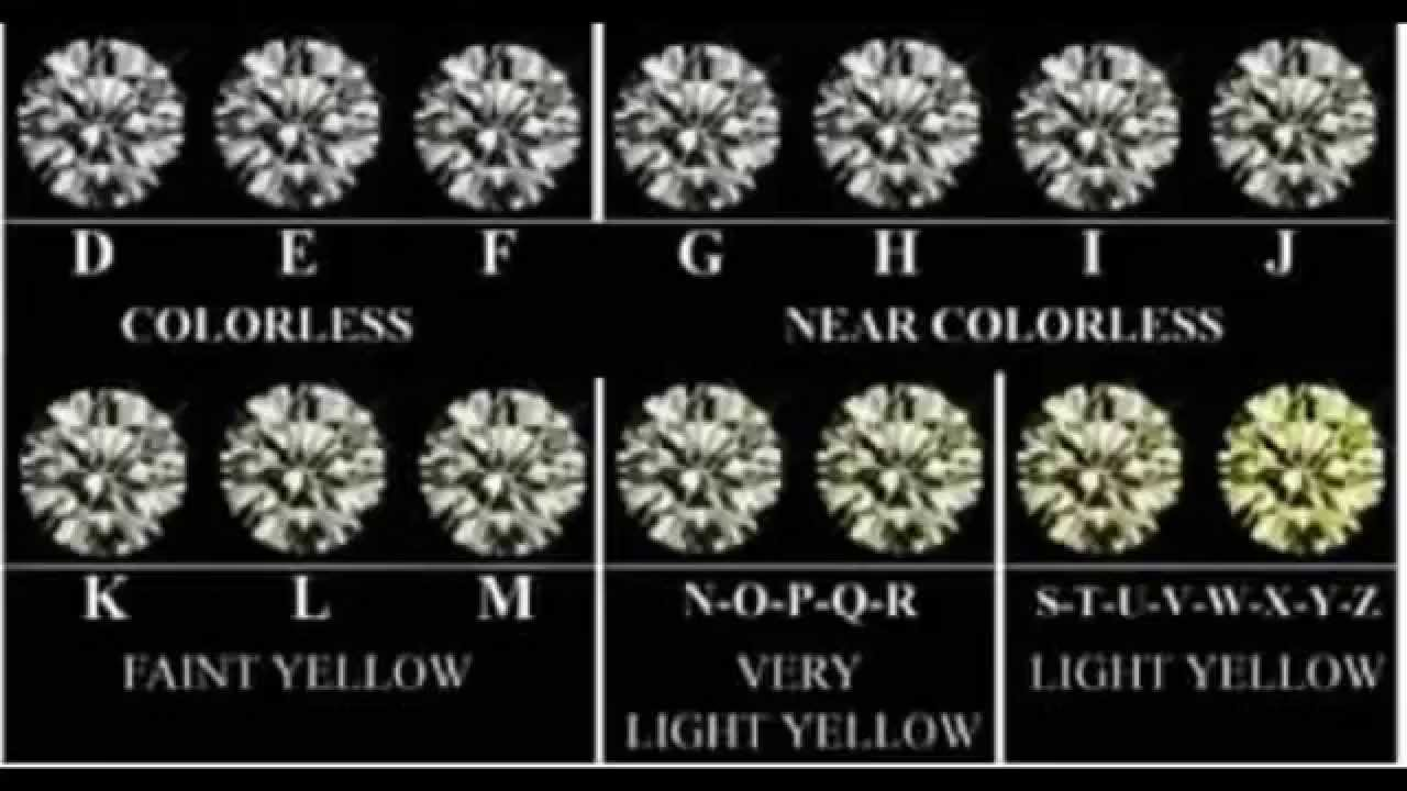 diamond color chart diamond color chart cooler d