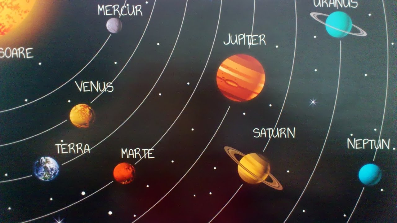 Fototapet PREMIUM vlies, lavabil, Sistemul solar, 400x280 ...  |Sistemul Solar